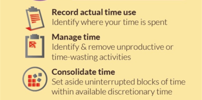 The-Effective-Executive_Know-manage-time1